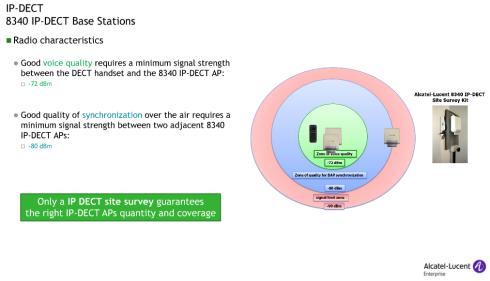 alcatel ip-dect sistems